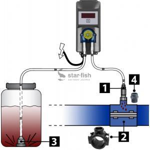 Dávkovací čerpadlo AquaForte