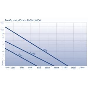 Oase ProMax MudDrain 7000