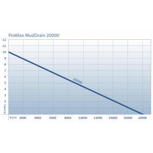 Oase ProMax MudDrain 20000
