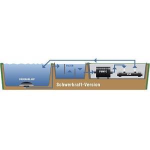 3 - komorový filtr včetně médií, výrobce: Tripond